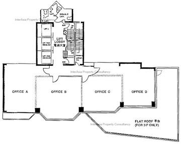 永业中心 -标准平面图