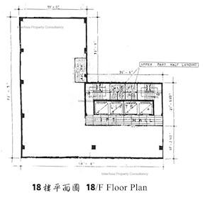 南华大厦 -标准平面图
